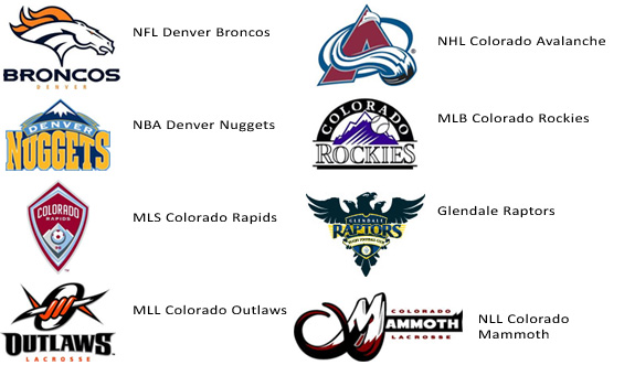 Denver Sports Teams